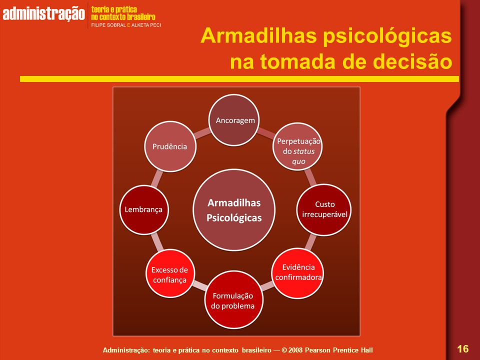 Armadilhas psicológicas na tomada de decisão