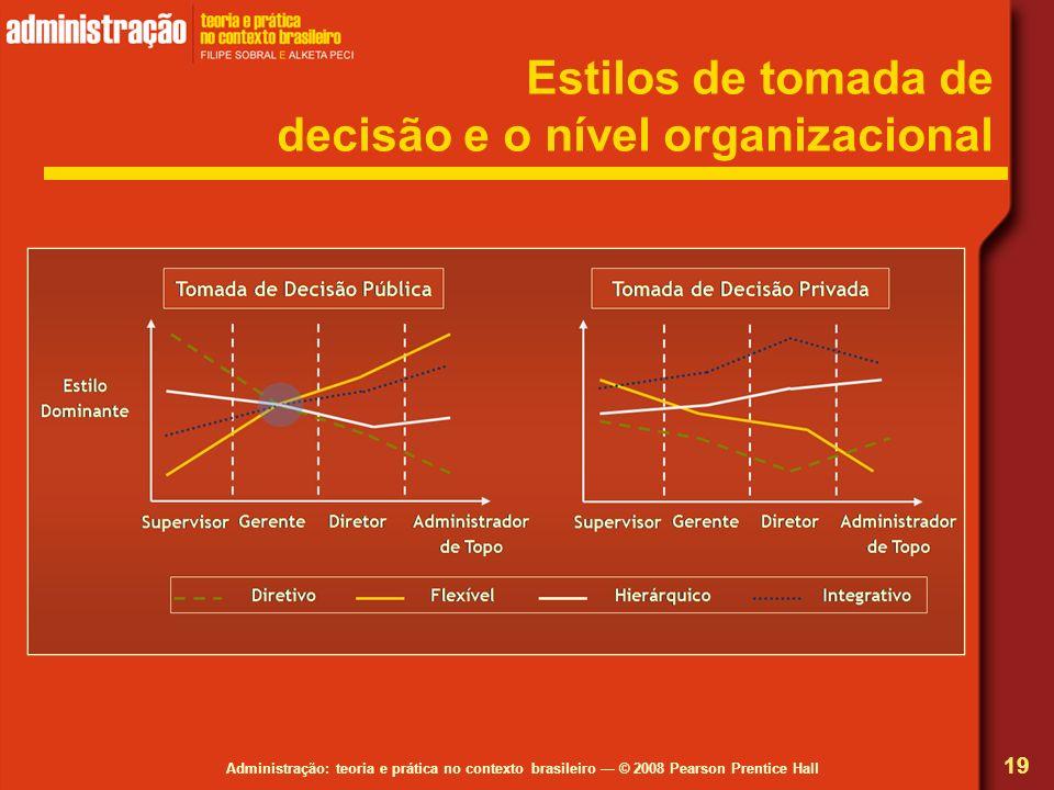 Estilos de tomada de decisão e o nível organizacional