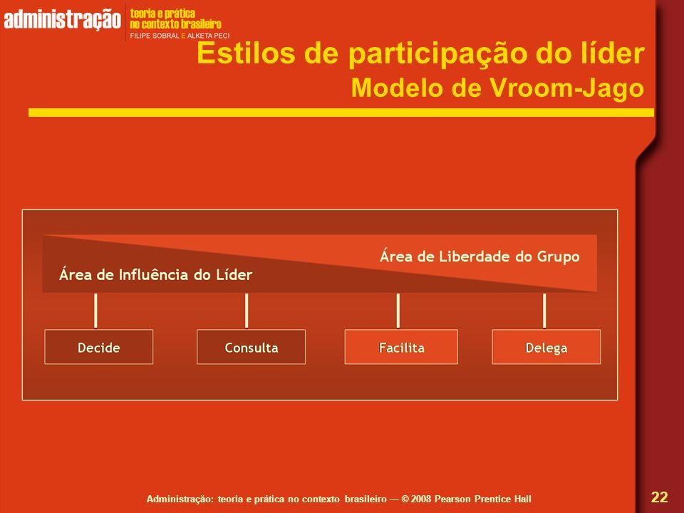 Estilos de participação do líder Modelo de Vroom-Jago
