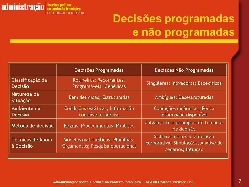Decisões programadas e não programadas
