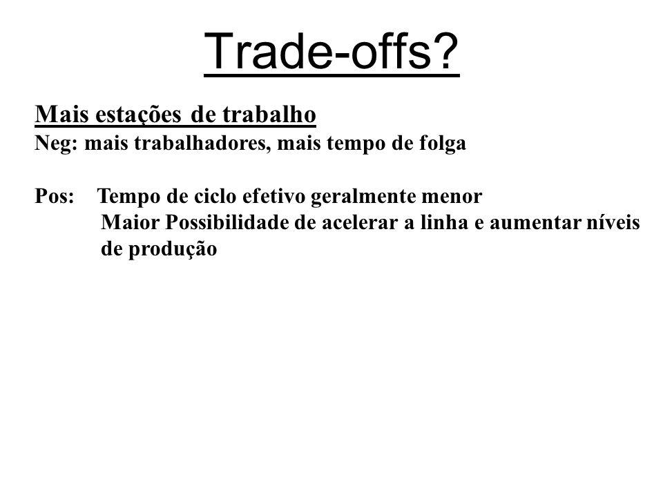 Trade-offs Mais estações de trabalho