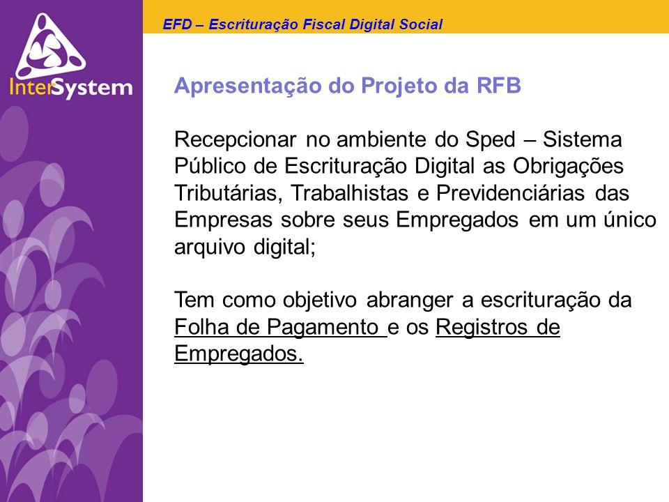 Apresentação do Projeto da RFB