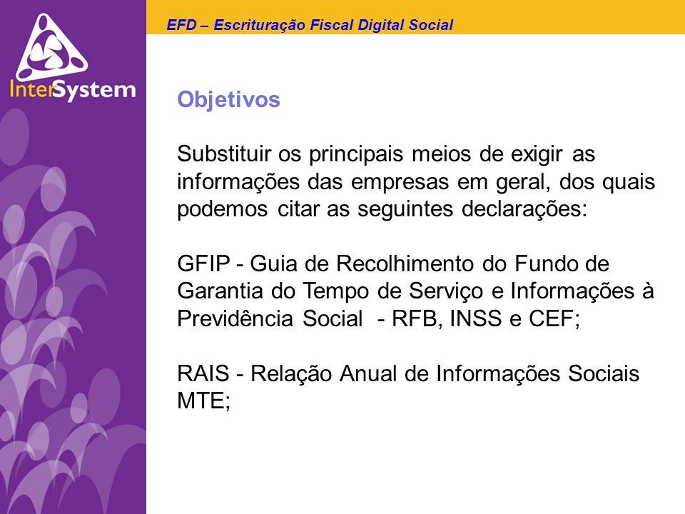 RAIS - Relação Anual de Informações Sociais MTE;
