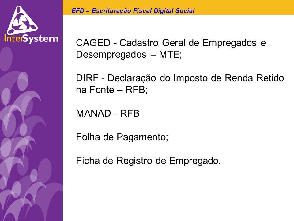 CAGED - Cadastro Geral de Empregados e Desempregados – MTE;