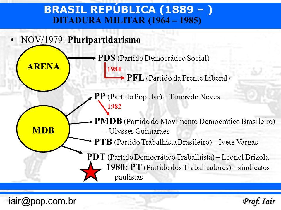 NOV/1979: Pluripartidarismo
