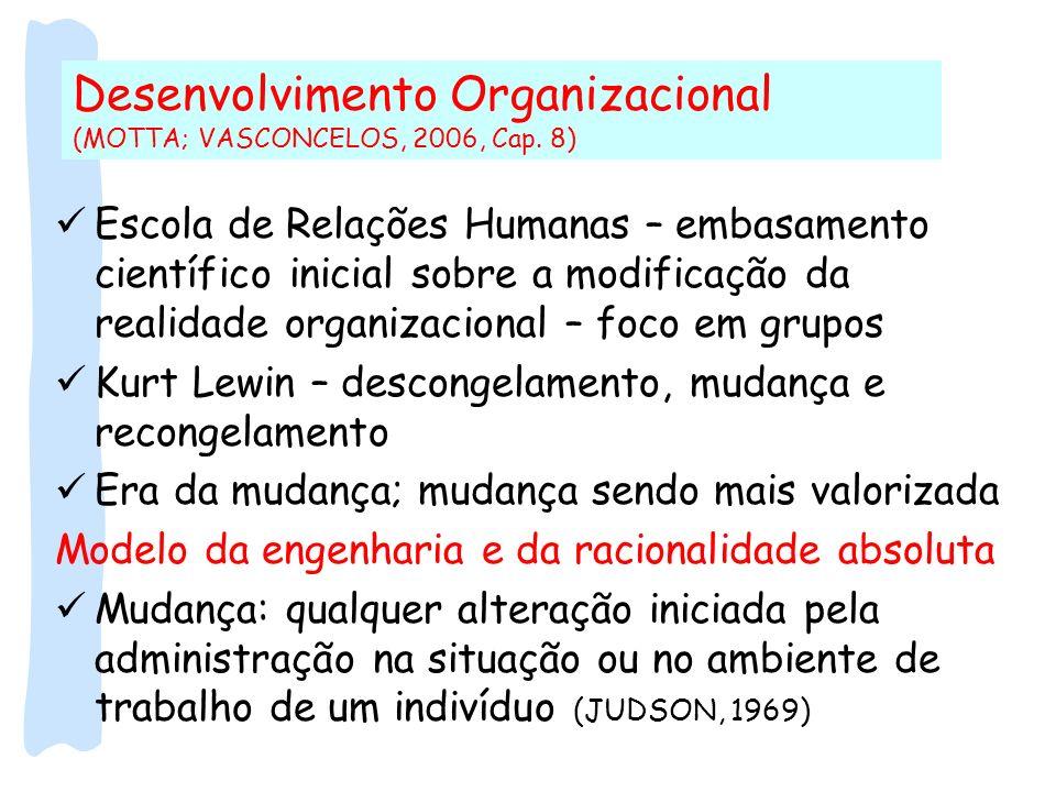Desenvolvimento Organizacional (MOTTA; VASCONCELOS, 2006, Cap. 8)