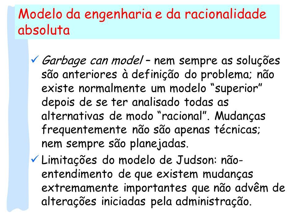 Modelo da engenharia e da racionalidade absoluta