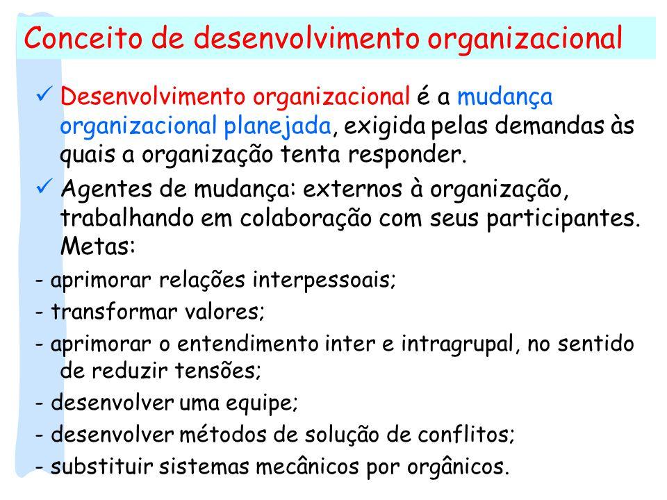 Conceito de desenvolvimento organizacional