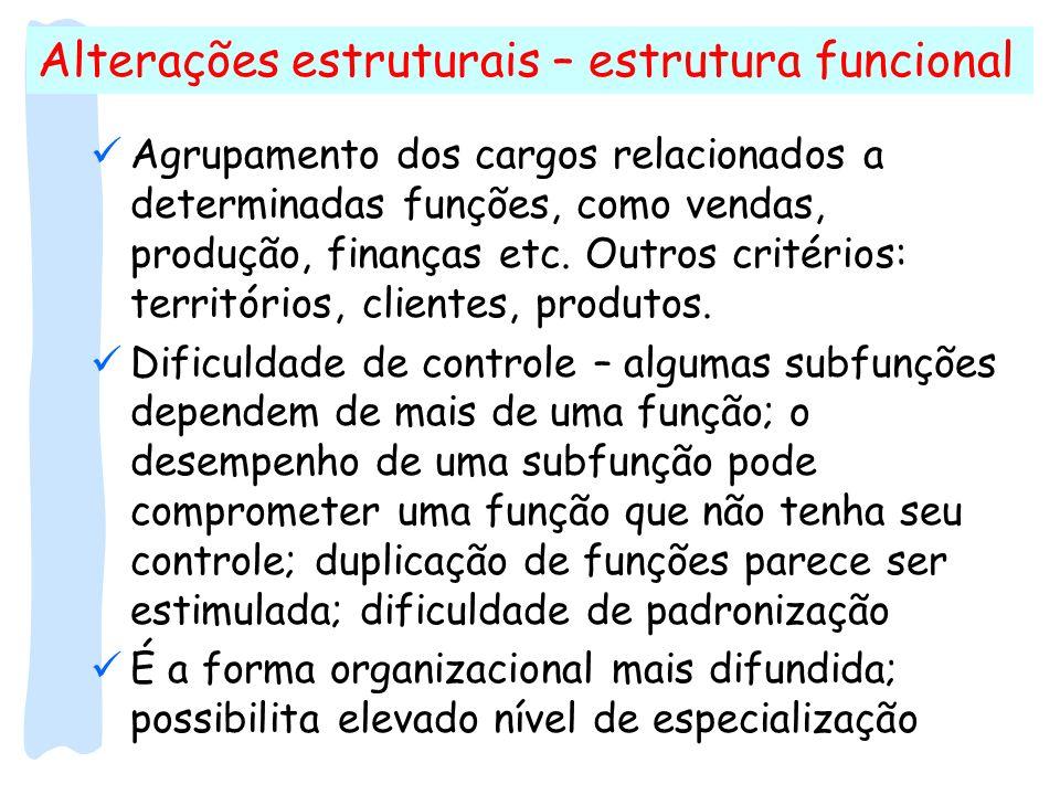 Alterações estruturais – estrutura funcional