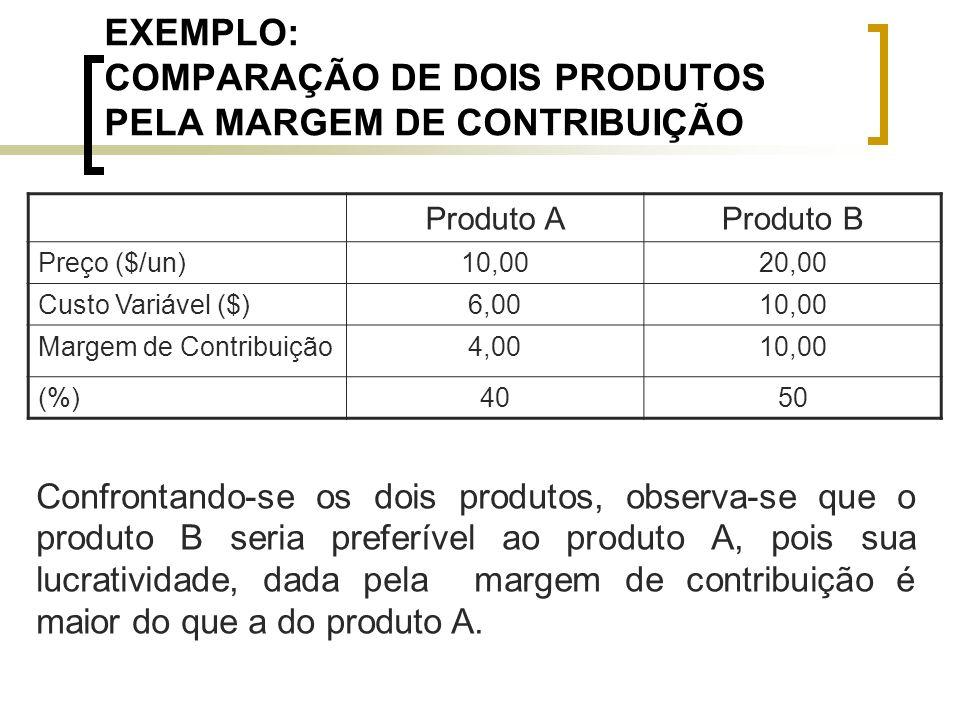 EXEMPLO: COMPARAÇÃO DE DOIS PRODUTOS PELA MARGEM DE CONTRIBUIÇÃO