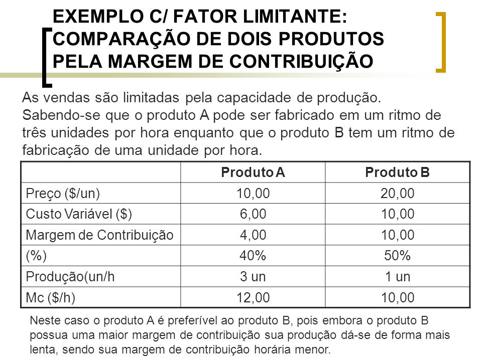 EXEMPLO C/ FATOR LIMITANTE: COMPARAÇÃO DE DOIS PRODUTOS PELA MARGEM DE CONTRIBUIÇÃO