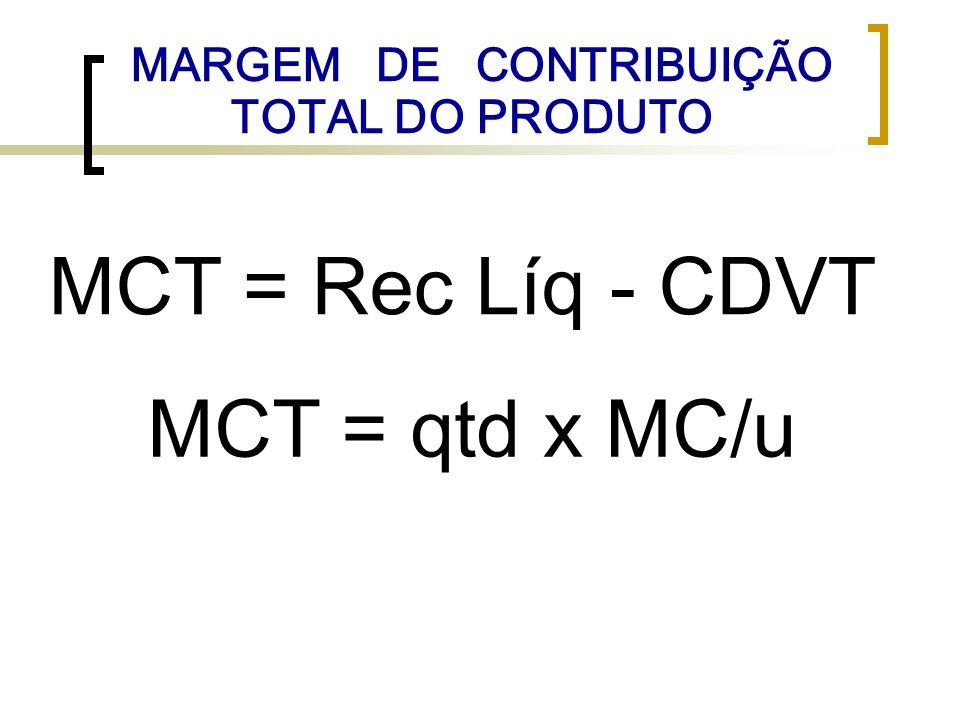 MCT = Rec Líq - CDVT MCT = qtd x MC/u