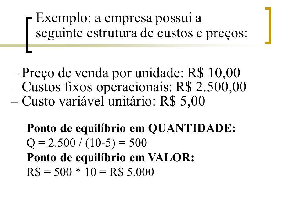Exemplo: a empresa possui a seguinte estrutura de custos e preços: