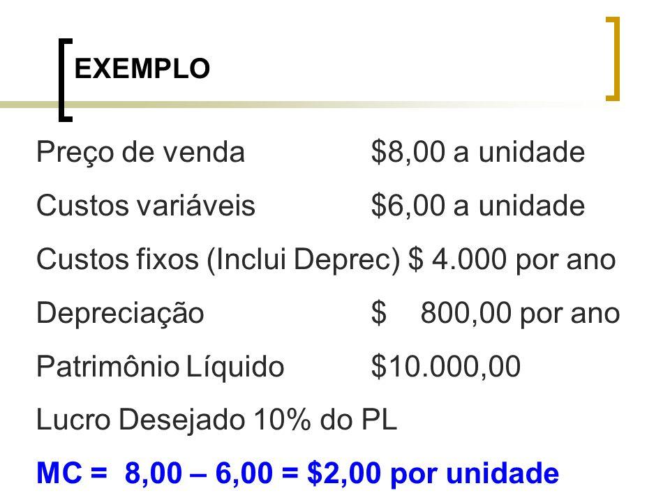 Preço de venda $8,00 a unidade Custos variáveis $6,00 a unidade