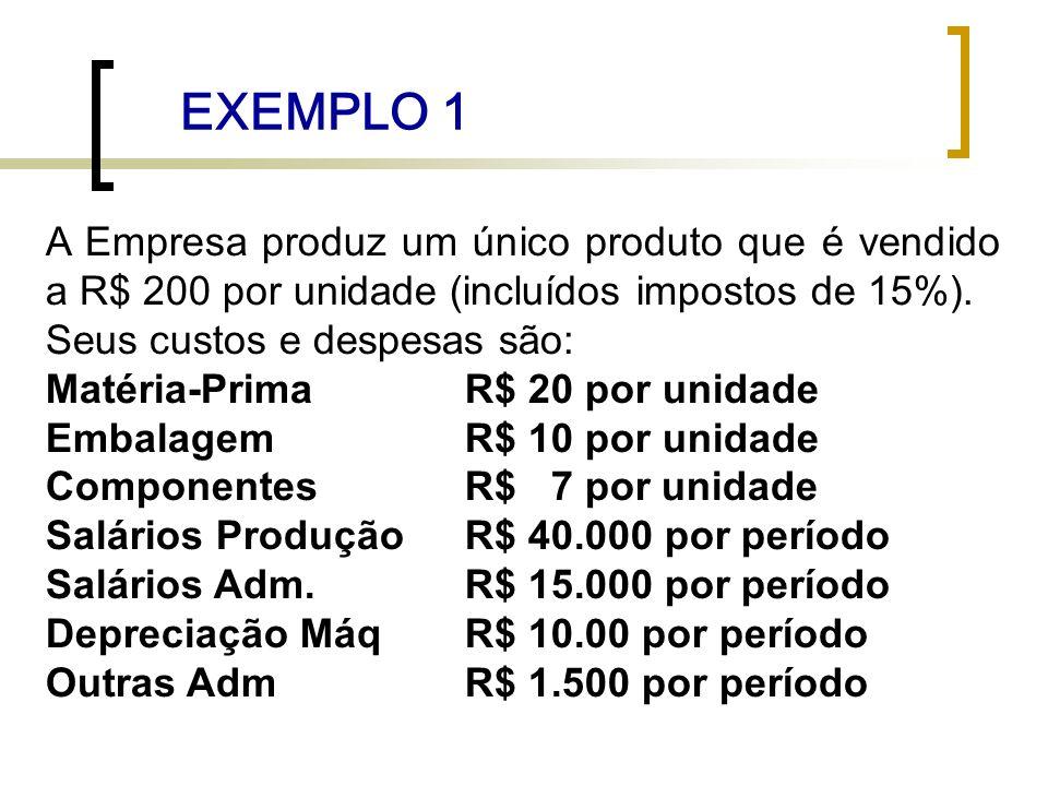 EXEMPLO 1 A Empresa produz um único produto que é vendido a R$ 200 por unidade (incluídos impostos de 15%).