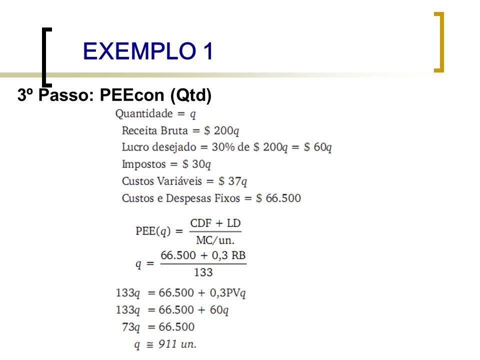 EXEMPLO 1 3º Passo: PEEcon (Qtd)