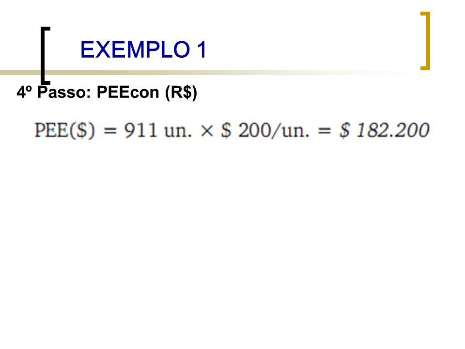 EXEMPLO 1 4º Passo: PEEcon (R$)