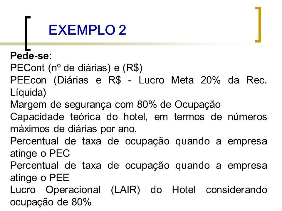 EXEMPLO 2 Pede-se: PECont (nº de diárias) e (R$)