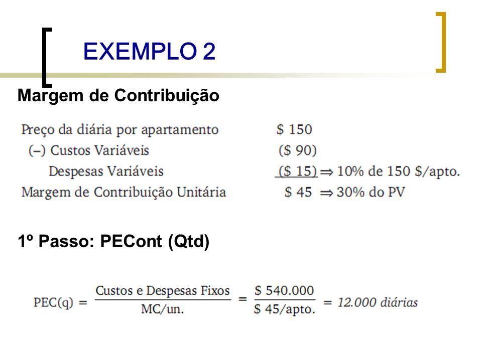 EXEMPLO 2 Margem de Contribuição 1º Passo: PECont (Qtd)