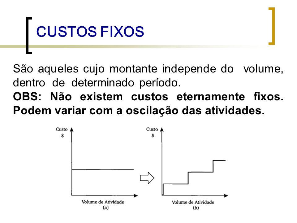 CUSTOS FIXOSSão aqueles cujo montante independe do volume, dentro de determinado período.
