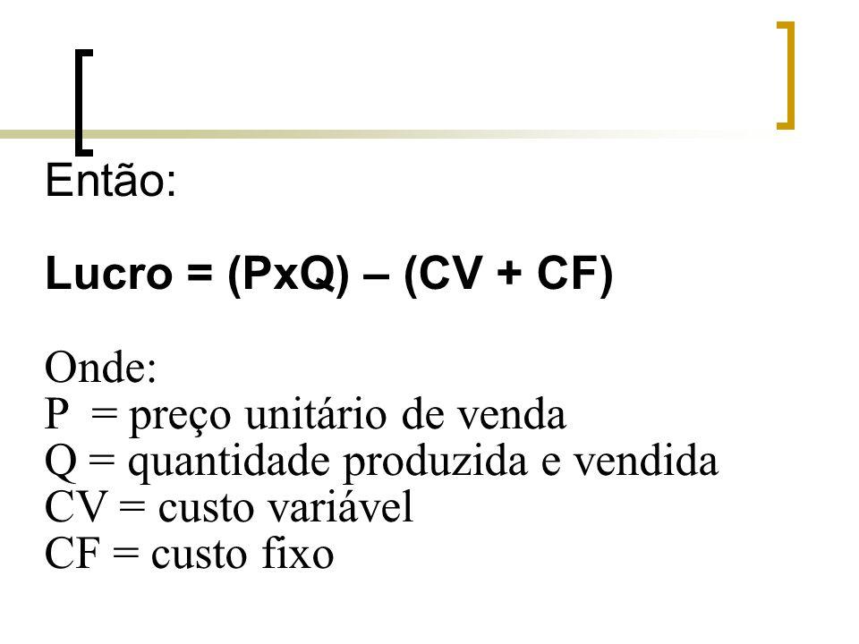 Então: Lucro = (PxQ) – (CV + CF) Onde: P = preço unitário de venda. Q = quantidade produzida e vendida.
