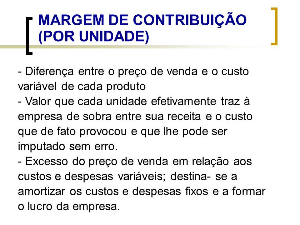 MARGEM DE CONTRIBUIÇÃO (POR UNIDADE)