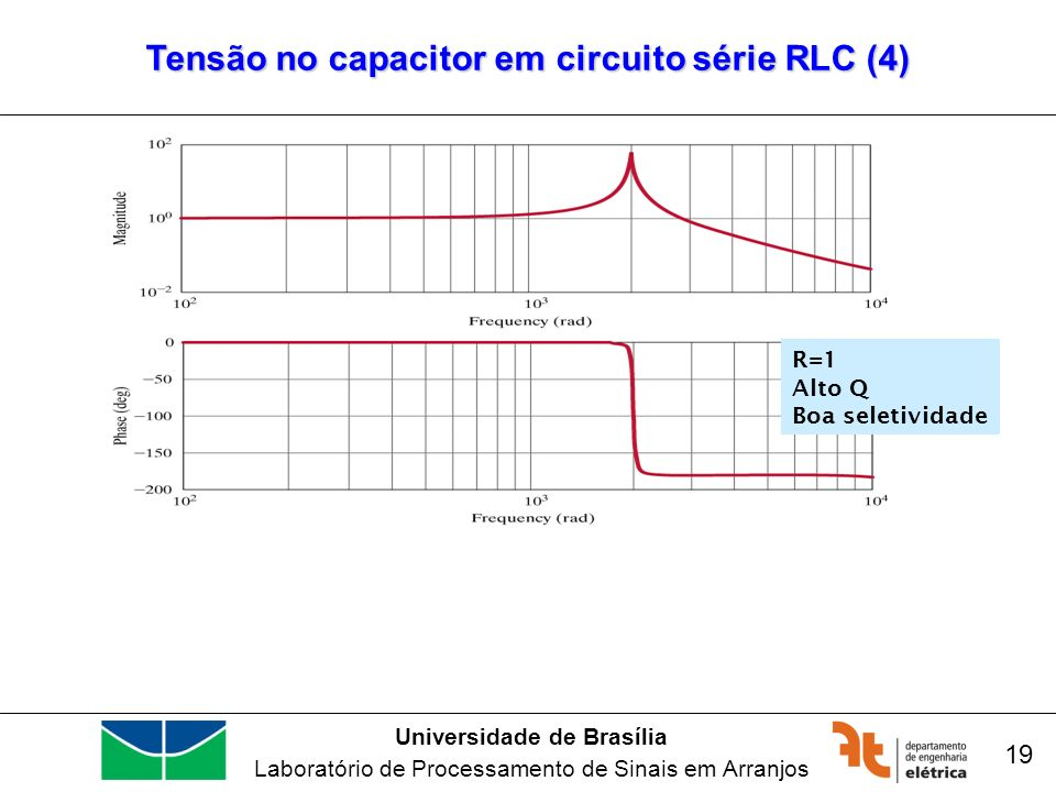 Voltaje Condensador Circuito Rlc Serie : Circuitos elétricos aplicados ppt