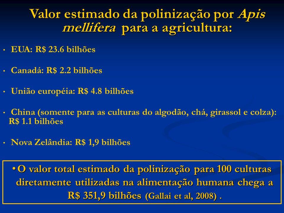 Valor estimado da polinização por Apis mellifera para a agricultura: