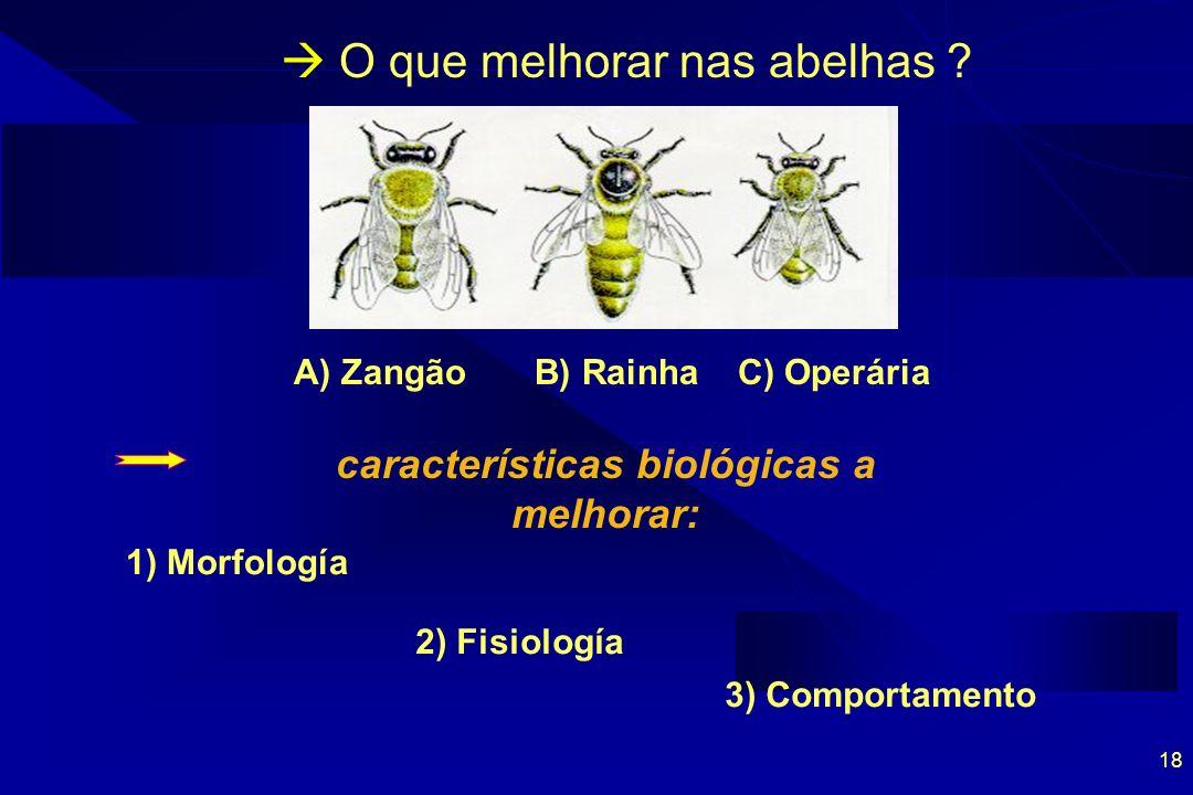 características biológicas a