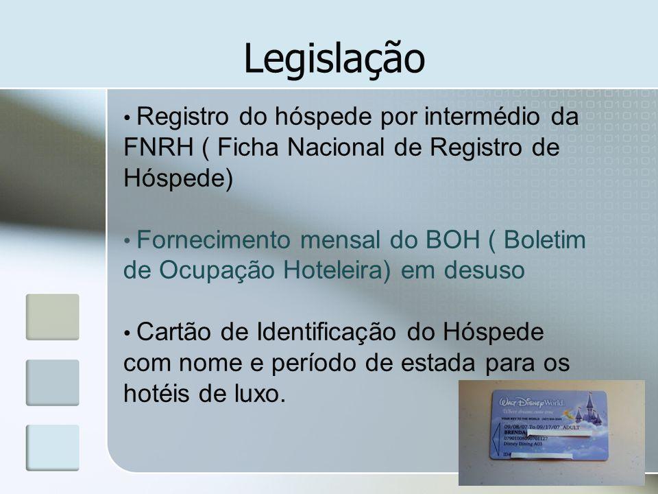 Legislação Registro do hóspede por intermédio da FNRH ( Ficha Nacional de Registro de Hóspede)