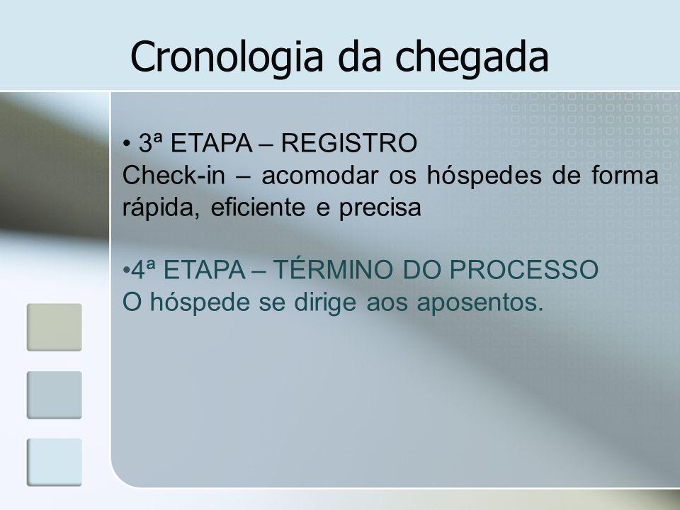 Cronologia da chegada 3ª ETAPA – REGISTRO