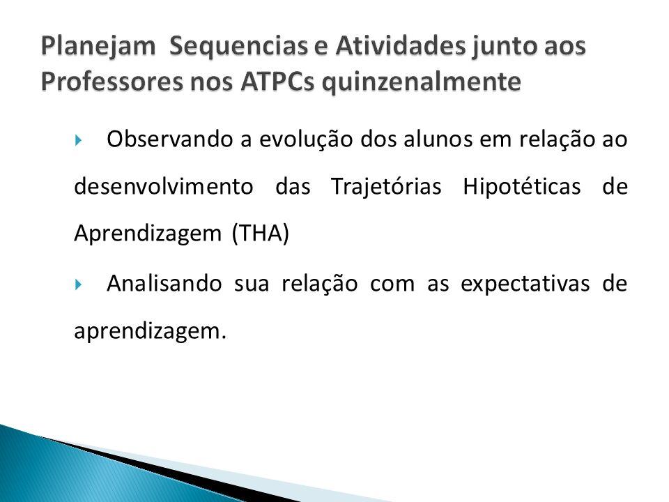 Planejam Sequencias e Atividades junto aos Professores nos ATPCs quinzenalmente