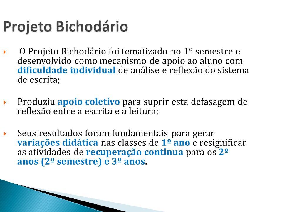 Projeto Bichodário