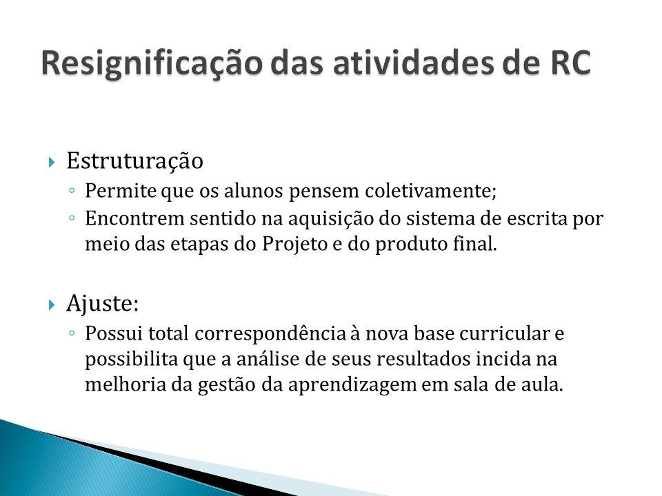 Resignificação das atividades de RC