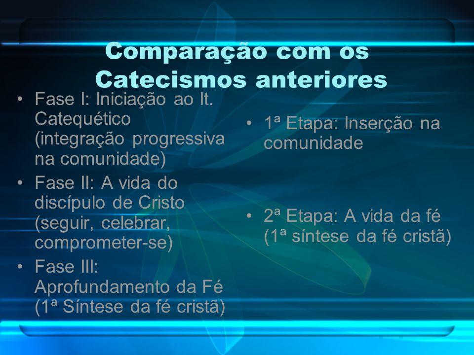 Os Mandamentos Na Vida Cristã: º Catecismo º Catecismo