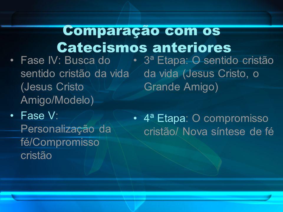 Comparação com os Catecismos anteriores