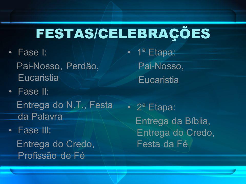 FESTAS/CELEBRAÇÕES Fase I: Pai-Nosso, Perdão, Eucaristia Fase II: