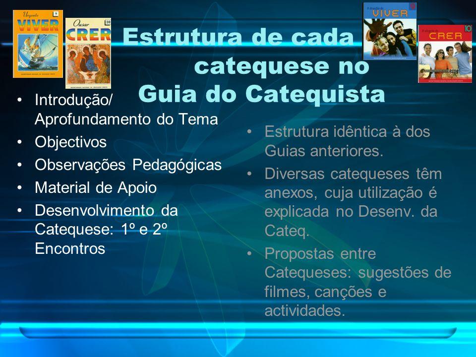 Estrutura de cada catequese no Guia do Catequista