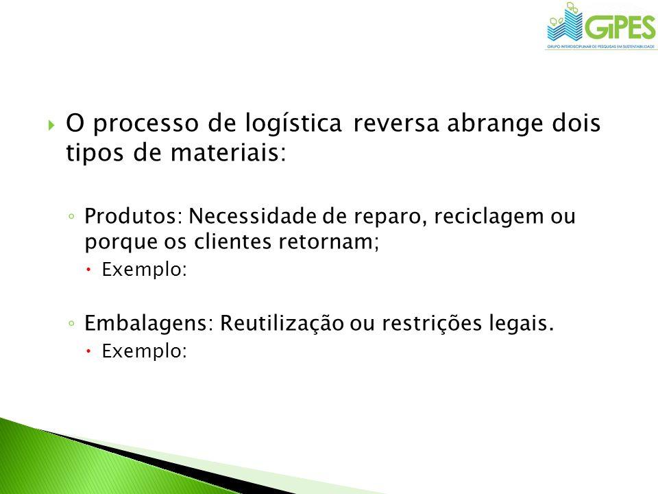 O processo de logística reversa abrange dois tipos de materiais: