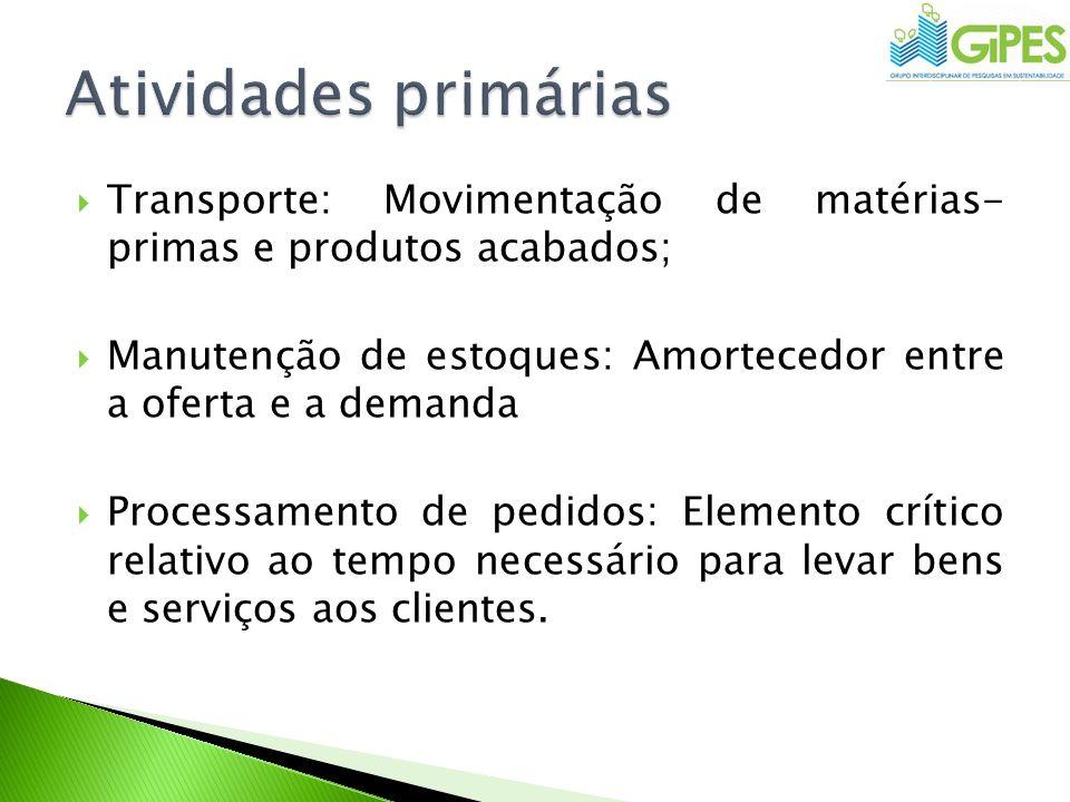Atividades primárias Transporte: Movimentação de matérias- primas e produtos acabados;