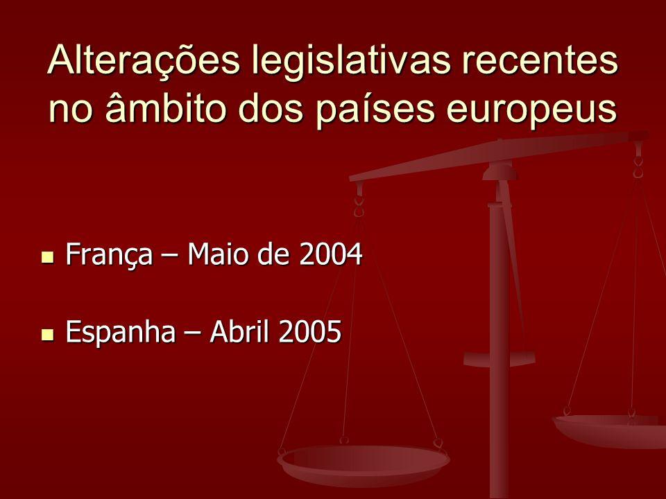 Alterações legislativas recentes no âmbito dos países europeus