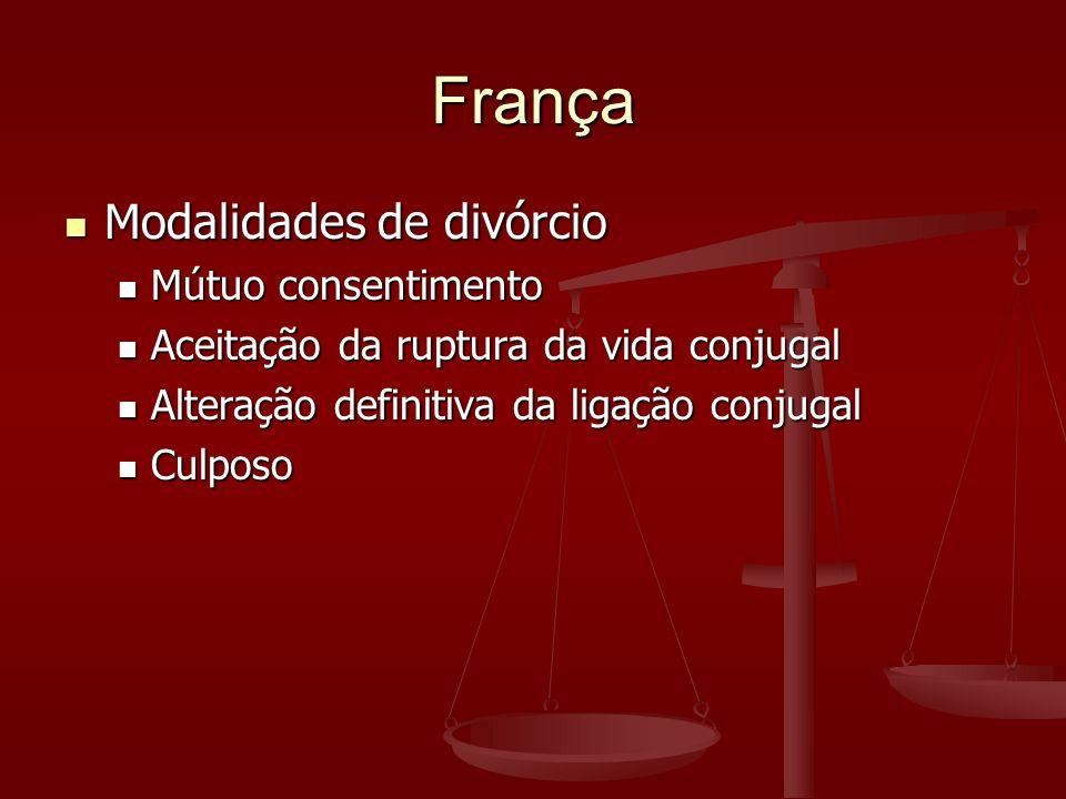 França Modalidades de divórcio Mútuo consentimento