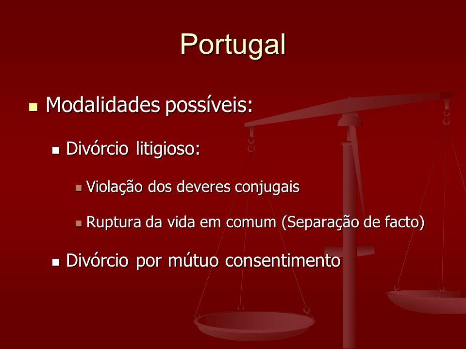 Portugal Modalidades possíveis: Divórcio litigioso:
