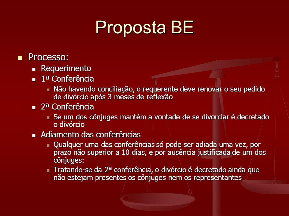 Proposta BE Processo: Requerimento 1ª Conferência 2ª Conferência