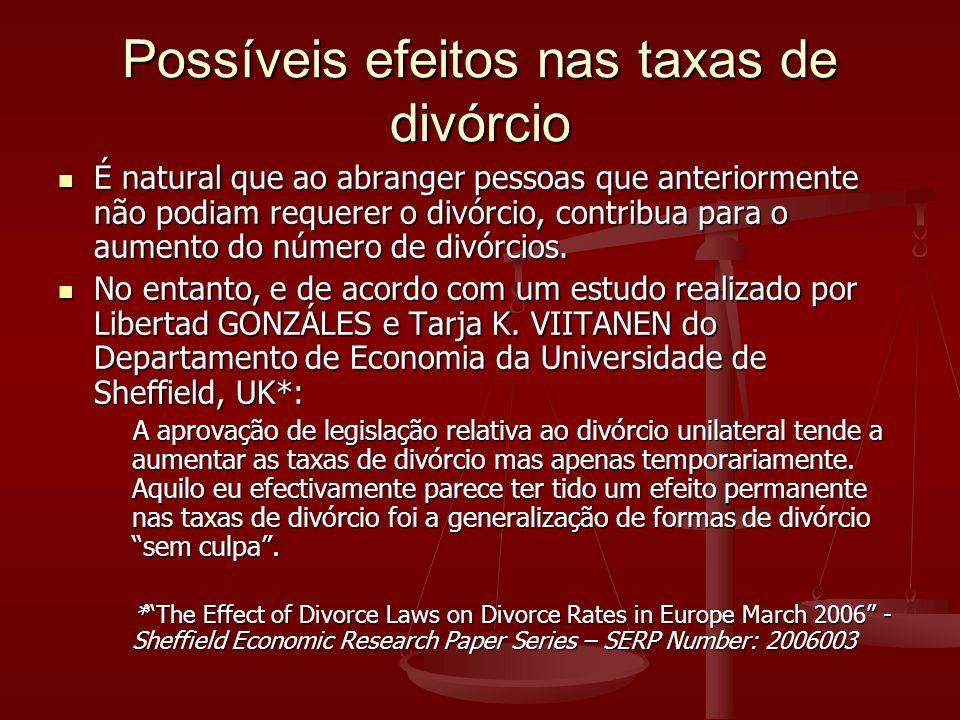 Possíveis efeitos nas taxas de divórcio