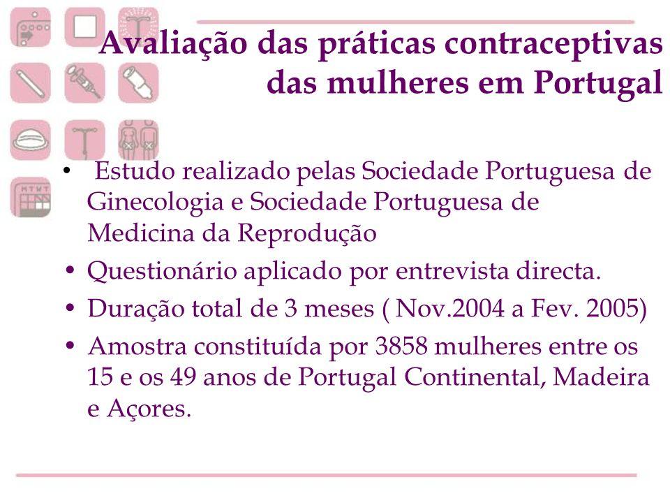 Avaliação das práticas contraceptivas das mulheres em Portugal