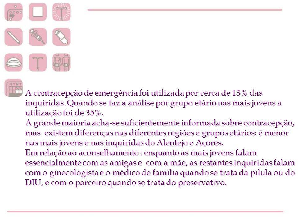 A contracepção de emergência foi utilizada por cerca de 13% das inquiridas. Quando se faz a análise por grupo etário nas mais jovens a utilização foi de 35%.