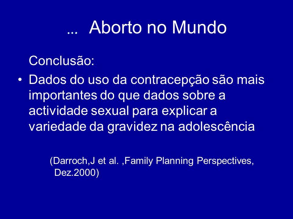 … Aborto no Mundo Conclusão: