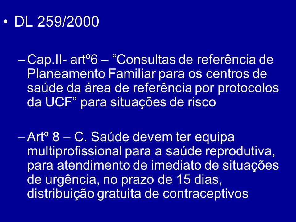 DL 259/2000