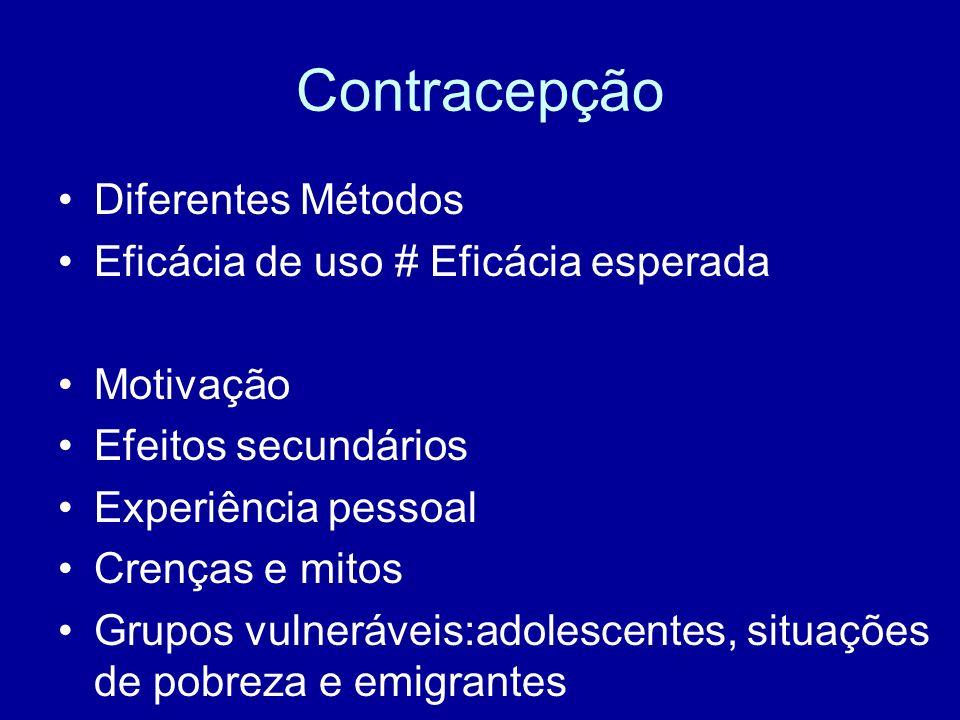 Contracepção Diferentes Métodos Eficácia de uso # Eficácia esperada